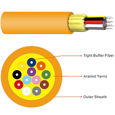 Distribution tight-buffer Indoor fiber optical cable (GJFJV)